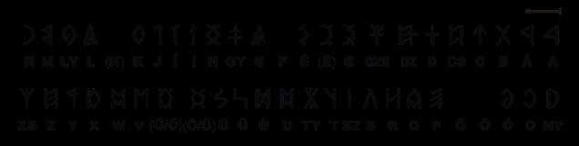 660px-Szekely_Hungarian_Rovas_alphabet_Szekely_magyar_rovas_ABC.svg
