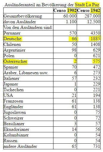 Deutsche Österreicher.JPG