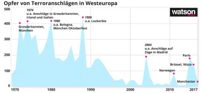 Terrorstatistik.JPG