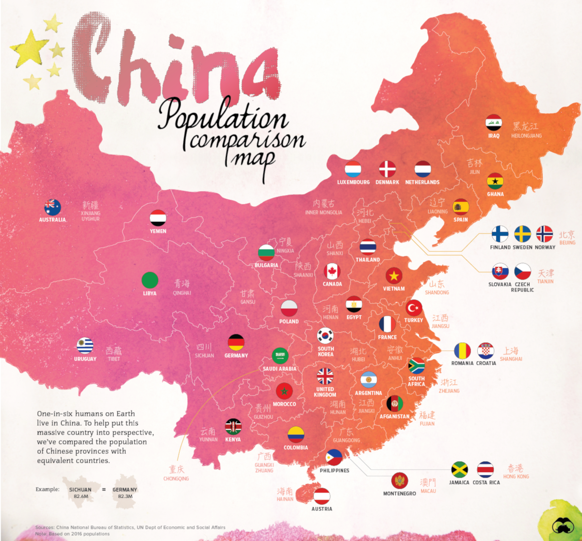 China map population